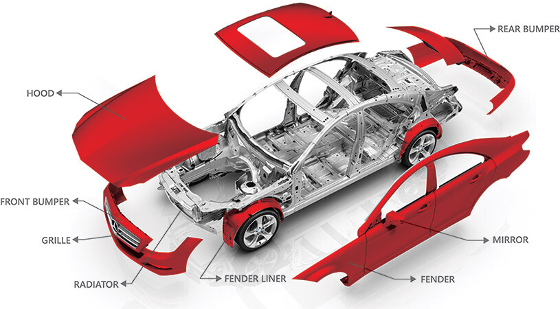 Kar Parts Direct Aftermarket Replacement Auto Body Parts Los Angeles